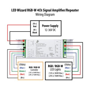 LED Wizard RGB Signal AmplifierRepeater