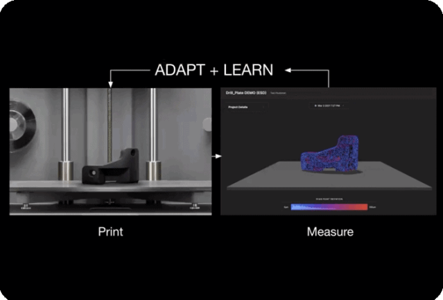 Blacksmith Adaptive Additive Manufacturing