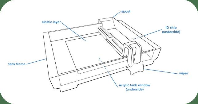 form-2-resin-tank-diagram-1