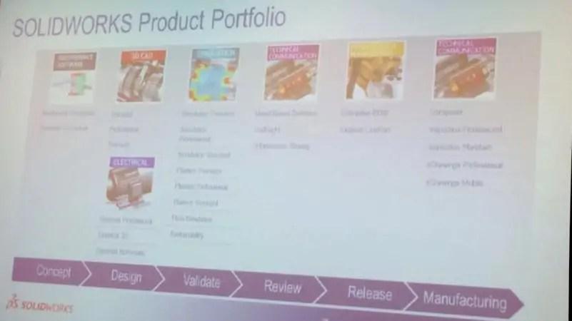 solidworks-product-portfolio