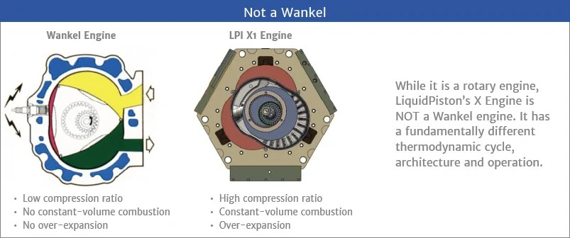 wankel-vs-liquidpiston