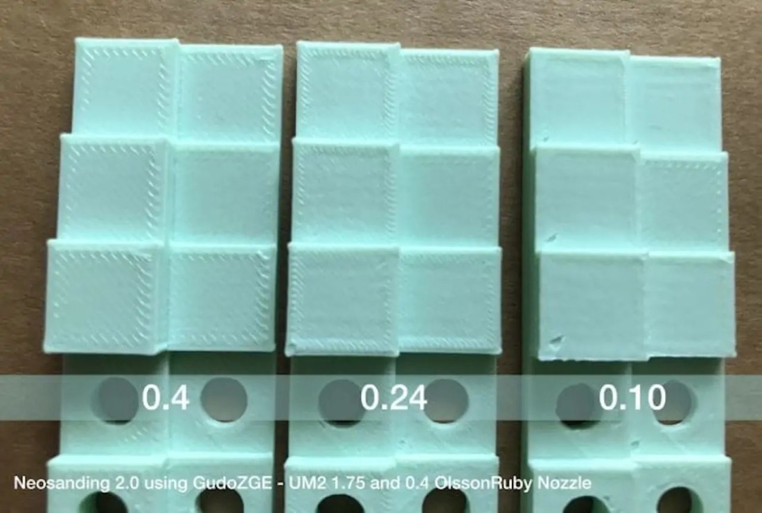 Neosanding 3D printing finish technique