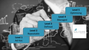 BPM – where is your organisation on the process maturity journey?