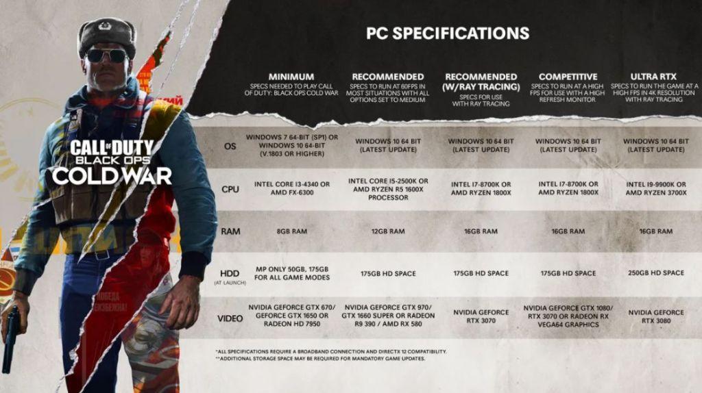 COD Black Ops Cold War - Requisitos mínimos y recomendados en PC