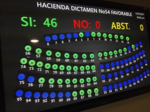 ARENA no voto por el préstamo de $115 Millones para ampliación de carretera el litoral