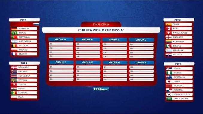 FIFA realiza simulacro del sorteo