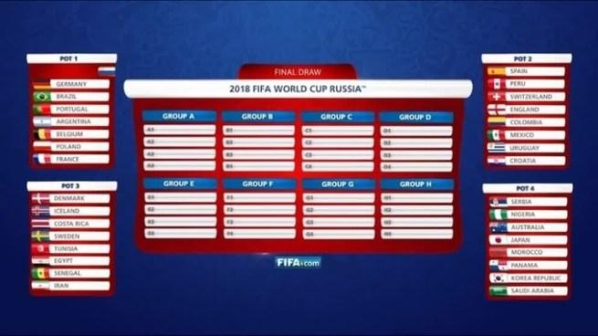 FIFA simuló el sorteo del Mundial Rusia 2018 y así quedaron conformados los grupos