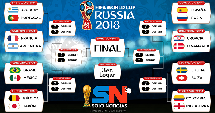 Listos todos los emparejamientos de Octavos de Final de Rusia 2018