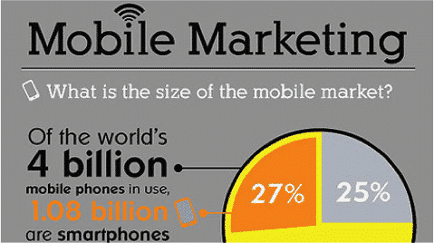 reasons to have a mobile website
