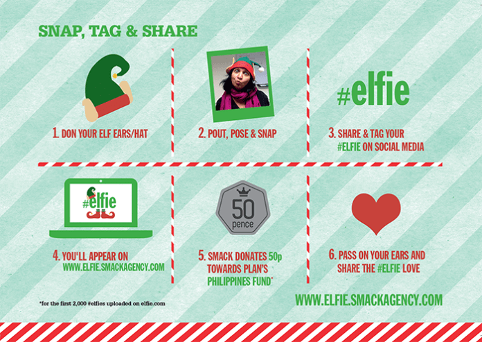Design - explaining how to take an 'elfie' photo