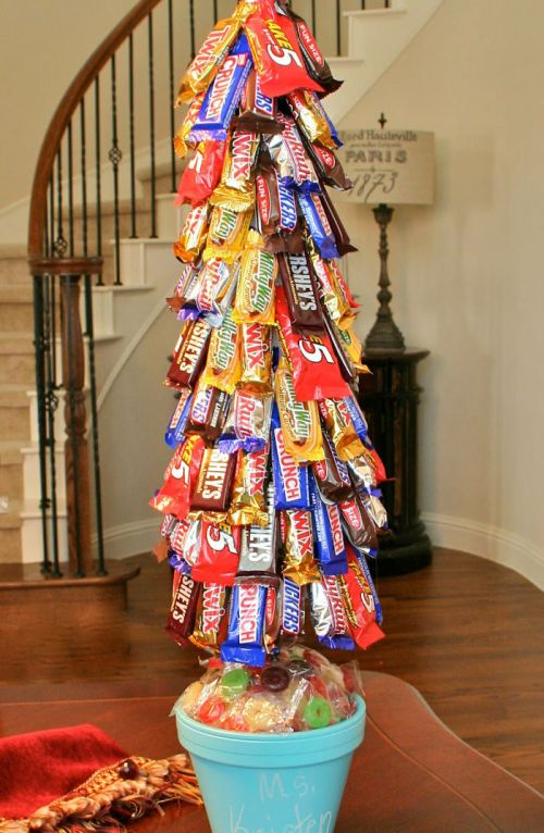 candy diy christmas trees