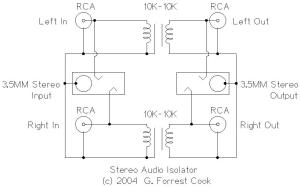 Stereo Audio Isolator
