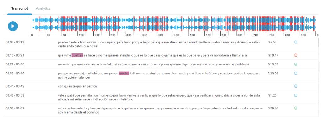 NeoSound Transcripción