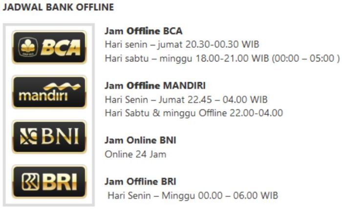 tabel jadwal bank
