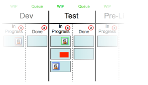 defect management in Kanban
