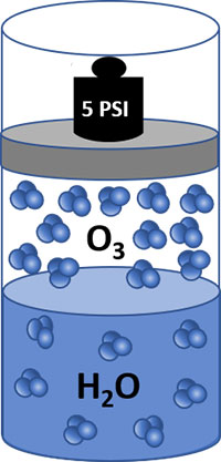 Solution Ozone About Ozone Solubility Water 5psi Image