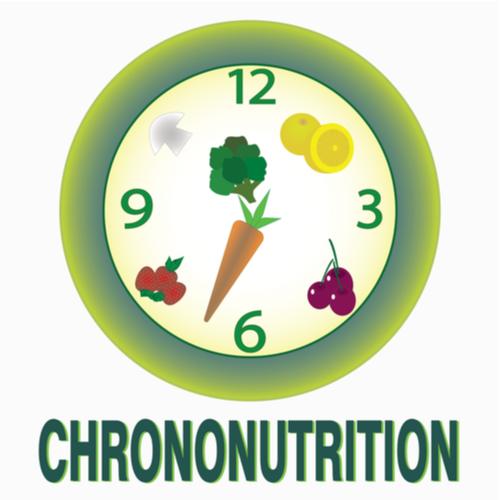 Régime 3M_chrononutrition