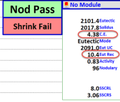 nod pass shrink fail