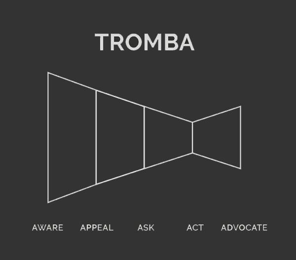 funnel-tromba