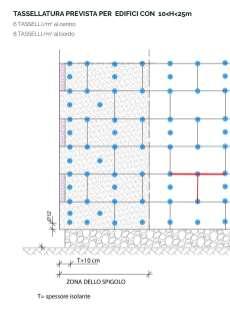 EPS Bianco, EPS grafitato e PIR tra 10 e 25 m