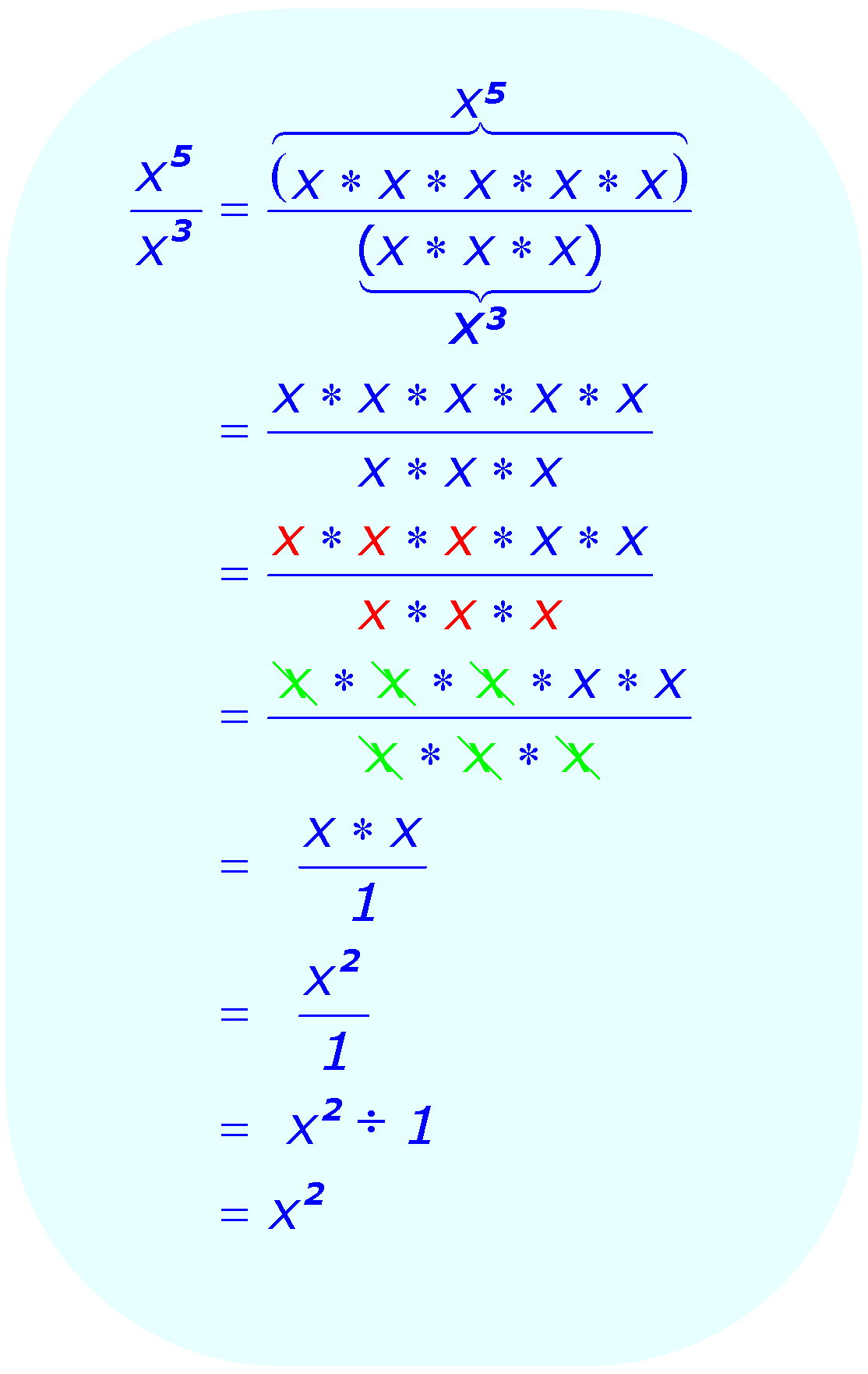 Exponent Rules Dividing Exponents