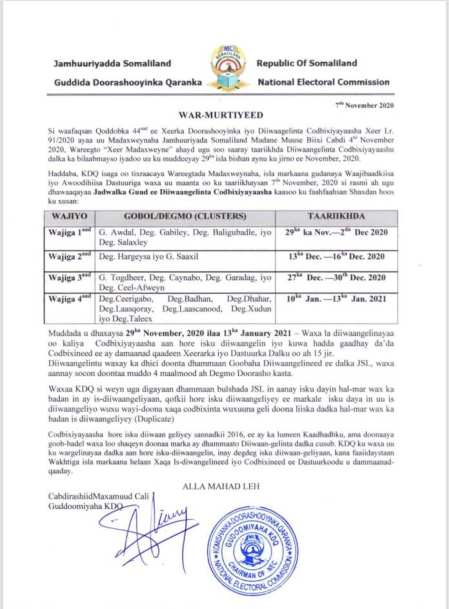 Somaliland: NEC in a Four Phased Voter Registration Spanning 29th Nov 2020 to 13th January 2021