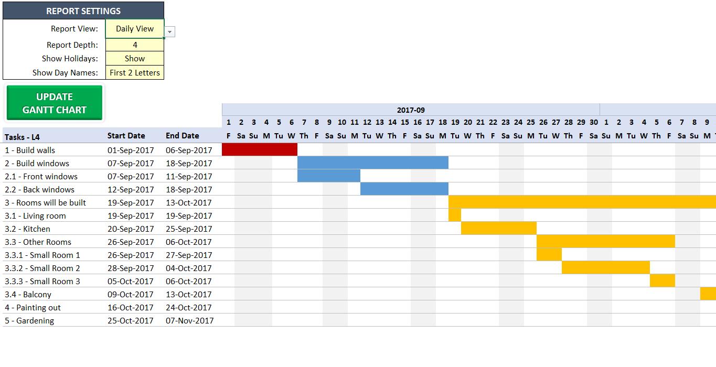 Excel Gantt Chart Maker