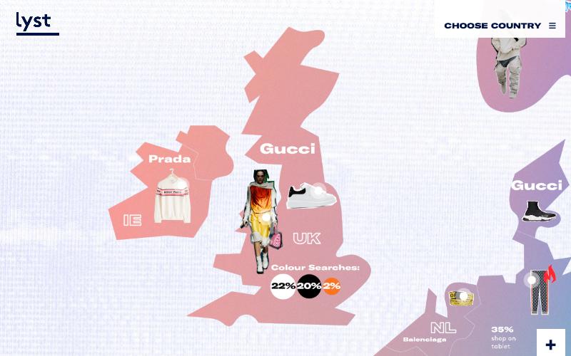 European Fashion Map 2019