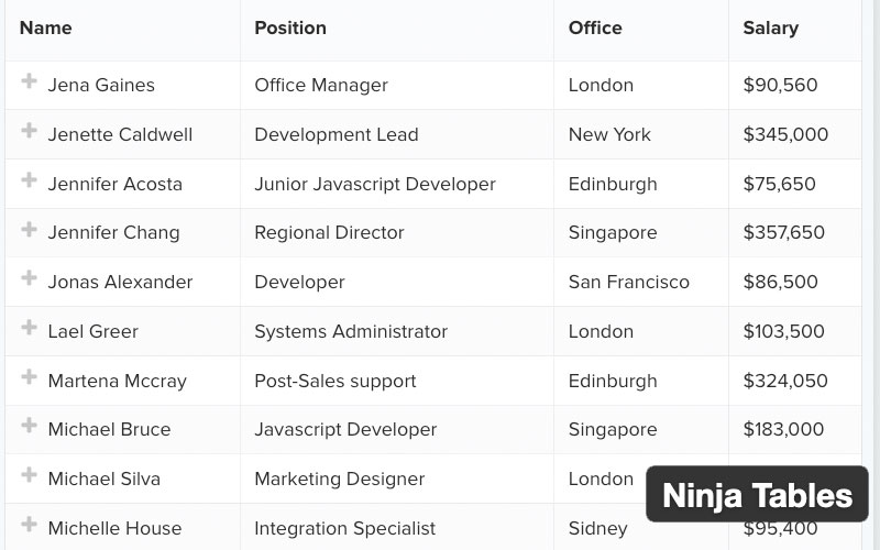 Ninja Tables Best Wp Datatables Plugin For WordPress