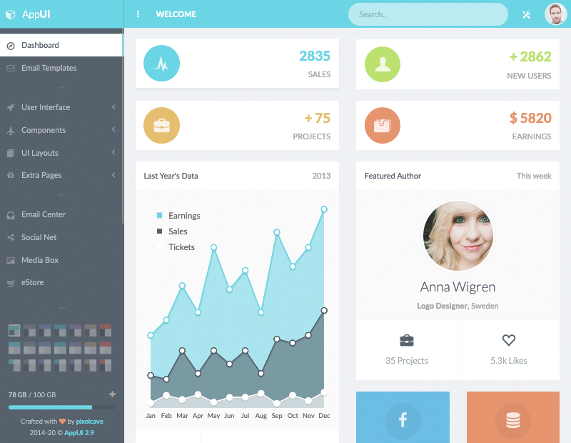 Appui Bootstrap Admin Dashboard