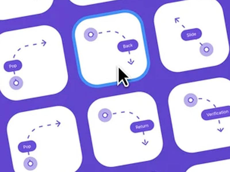 Uxerkit (ux User Flow Toolkit) For Sketch (sample Version)