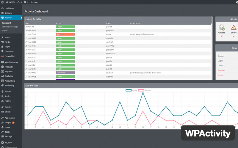 Wpactivity User Activity Monitoring Plugin