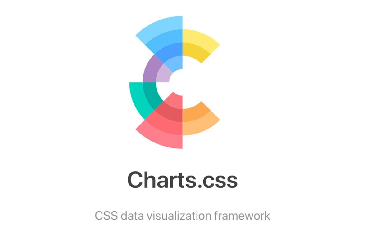 Charts.css