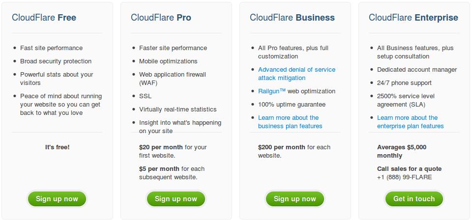 CloudFlare posee distintos planes, que se adaptan a todo tipo de sitios web