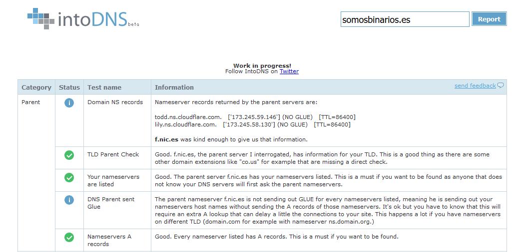 viendo la configuración del DNS de nuestra web con intoDNS