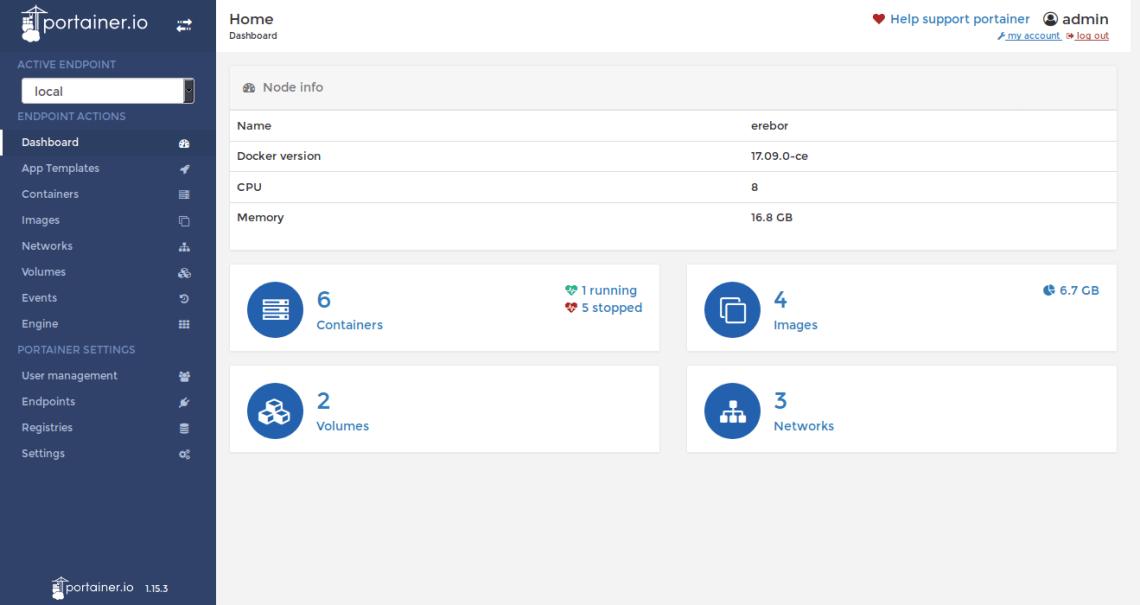 Interfaz gráfica principal para conocer todos los datos de tu infraestructura Docker
