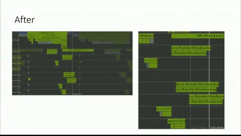 Velocidad-del-renderizado-de-sombras-DirectX-12