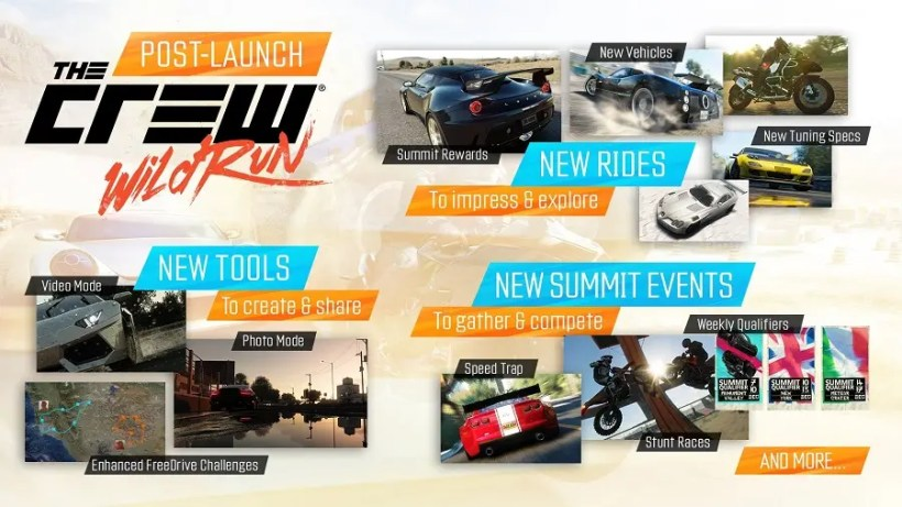 The Crew Wild Run future content