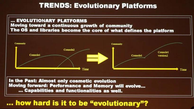 Evolución consolas (1)