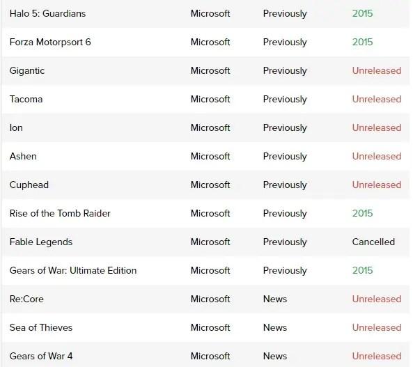 E32015 lanzamientos Xbox