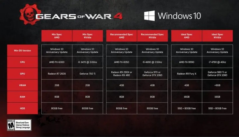 requisitos gears of war 4