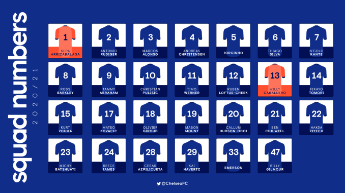 Chelsea confirm new Captain and jersey numbers ahead of 2020/2021 season.