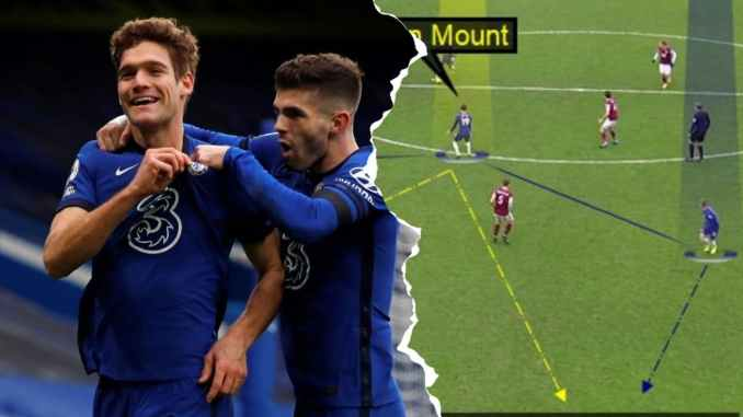 Tactical Analysis On How Chelsea Managed To Crumble A Defensive Conscious Burnley somtosports