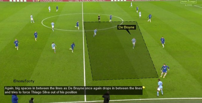 Tactical Loopholes Foxes Can Penetrate in Chelsea vs Leicester match 5