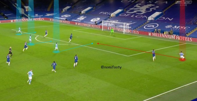 Tactical Loopholes Foxes Can Penetrate in Chelsea vs Leicester match 8