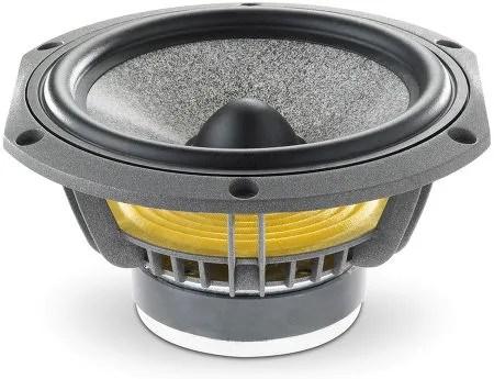 Haut-parleur médium-grave Focal à membrane W