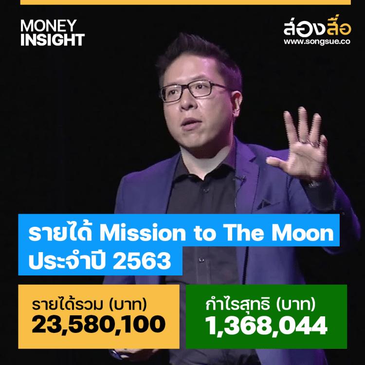 รายได้ประจำปี 2563 นั้น Mission to the Moon นั้นมีรายได้อยู่ที่ 23,580,099.78 บาท เพิ่มขึ้นจากปี 2562 ร้อยละ 109.68