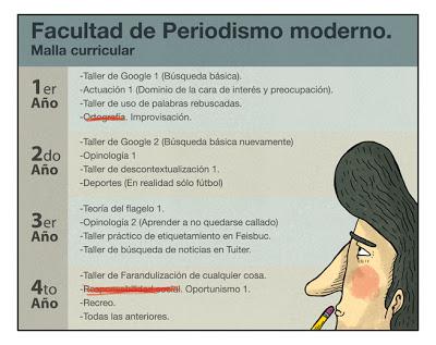 Periodismo Moderno (Alberto Montt)