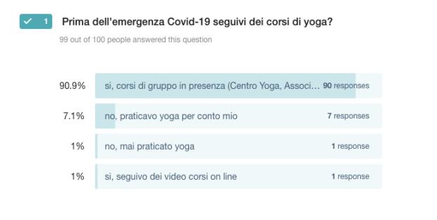 Yoga e Covid-19
