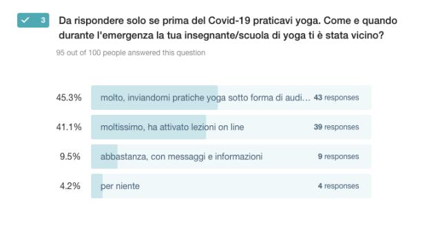 yoga e covid
